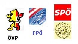 Parteien in Lamprechtshausen